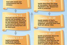 Bible study Isaiah