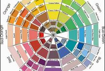 Colour wheels and charts