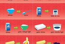 comida saludable para Natis