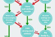 Body types / Body types