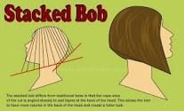 Istilah Salon dalam Potongan Rambut / Istilah-istilah  Salon dalam Potongan Rambut