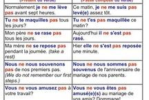 pronominaux verbes