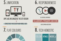 Web Design / Most helpful information in #webdesign