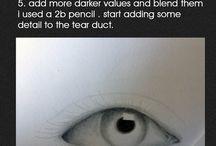 Οδηγίες Για Τα Μάτια