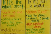 Fix up strategies reading