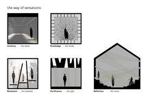 Architecture Rapresentation Ideas