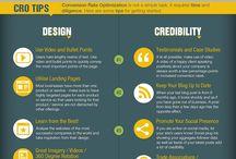 English Infographics - CRO