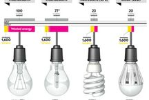 Light Reading / All about light, lumens, and lamps