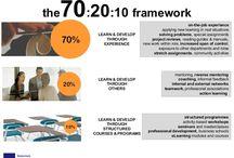 L&D frameworks