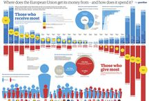 Ekonomické infografiky / Ekonomicky zamerané infografiky z rôznych zdrojov
