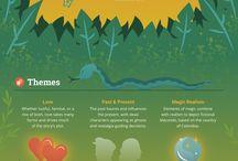 Course Hero Infographics