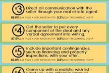 Home Buying Tips / Information / by jodidanziger