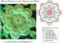 model de flori