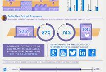Internet Marketing / by Xavier Garcia