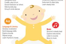 Cuddle & Bounce: Babies / What do we do in a Cuddle & Bounce class, and why? Expert advice and parenting resources.