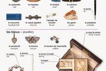 Visual dictionery