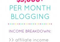 profitable blog+ebook