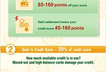 Credit Scores: The Good, The Bad, & The Ugly / Helping you understand credit scores and how they affect your daily life.