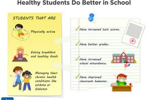 CDC Healthy Schools / by Centers for Disease Control and Prevention