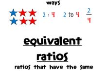 Rates & Ratios