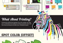 OFFSET PRINTING -DIGITAL [method]