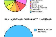 HUMOR :) (in English & Russian)