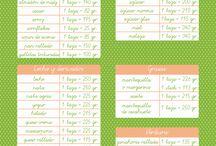 equivalencias reposteria