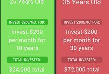 Budgeting / Hogyan építsük fel és kezeljük a havi költség bevétel tervezést