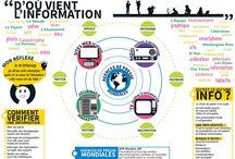 4e Education Médias et info