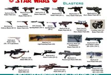 Star Wars Equipment