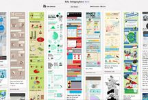 Infographics / Examples of Infographics and Cool Tools to Create Infographics / by Kristin
