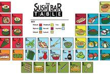 The Sushi Bar Table