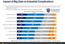 BIG DATA HAS BECOME PREVALENT IN OUR LIVES https://www.lincoln-edu.ae