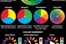 Theory of colour