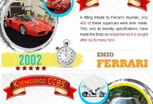 Cool Cars / Cool Cars!