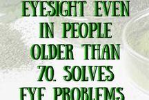 Eye Floaters etc