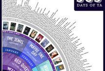 365 Days of YA