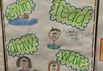Anchor Charts / by Erica Lee