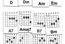 Rumus gitar
