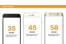 Mobile Application Development   Infographic   CMOLDS