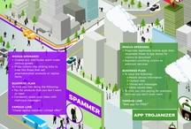 Infographics (Internet)