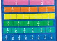Math fraction chart