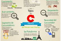 Infografías. Infographics  / Infografías. Infographics.