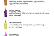 Candle Colour Chart - Meaning