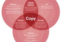 Social Media | PR | Copywriting | ..