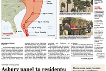 Hurricane Sandy front pages