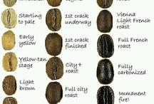 кофе факты