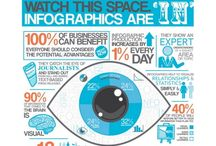 Useful Infographics / interesting facts and diagrams #infographics explaining the world - weird and wonderful. Mostly tech stuff covered.