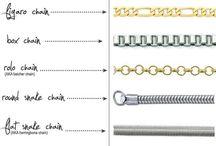 Zincir modelleri