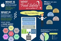 Food Safety Infographics